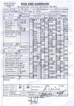 Ο Έλληνας μπασκετμπολίστας που σκόραρε 145 πόντους σε έναν αγώνα!