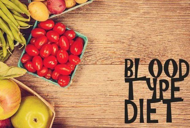Δίαιτα με βάση την ομάδα αίματος